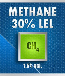 Gasco 135A-1.5: Methane (CH4) 1.5% vol. (30% LEL) Calibration Gas