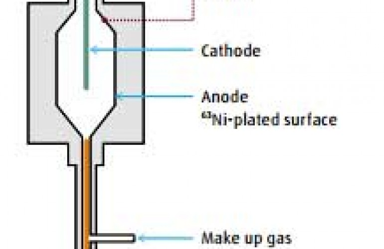 Electron Capture Gases Electron Gas Mixtures Sci Analytical