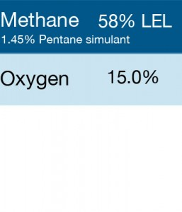 Bump Test Gas: Gasco 314 Multi-Gas Mix: 1.45% = (58% LEL) Pentane simulant, 15% Oxygen, Balance Nitrogen