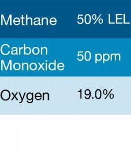 Bump Test Gas: Gasco 319 Multi-Gas Mix: 50 PPM Carbon Monoxide, 50% LEL Methane, 19.0% Oxygen, Balance Nitrogen