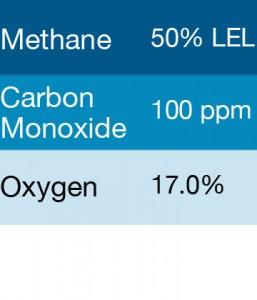 Bump Test Gas: Gasco 321 Multi-Gas Mix: 100 PPM Carbon Monoxide, 50% LEL Methane, 17.0% Oxygen, Balance Nitrogen