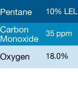 Bump Test Gas: Gasco 325 Multi-Gas Mix: 35 PPM Carbon Monoxide, 10% LEL Pentane, 18% Oxygen, Balance Nitrogen