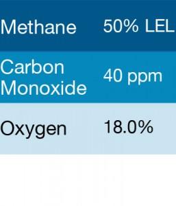 Gasco 326 Multi-Gas Mix: 40 PPM Carbon Monoxide, 50% LEL Methane, 18.0% Oxygen, Balance Nitrogen