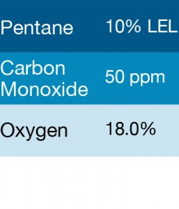 Bump Test Gas: Gasco 329 Multi-Gas Mix: 50 PPM Carbon Monoxide, 10% LEL Pentane, 18.0% Oxygen, Balance Nitrogen