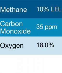 Bump Test Gas: Gasco 390 Multi-Gas Mix: 35 PPM Carbon Monoxide, 10% LEL Methane, 18.0% Oxygen, Balance Nitrogen