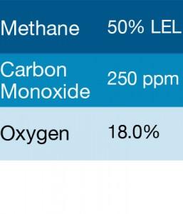 Bump Test Gas: Gasco 392 Multi-Gas Mix: 250 PPM Carbon Monoxide, 50% LEL Methane, 18.0% Oxygen, Balance Nitrogen