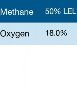 Bump Test Gas: Gasco 393 Multi-Gas Mix: 50% LEL Methane, 18.0% Oxygen, Balance Nitrogen