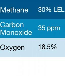 Bump Test Gas: Gasco 398 Multi-Gas Mix: 35 PPM Carbon Monoxide, 30% LEL Methane, 18.5% Oxygen, Balance Nitrogen