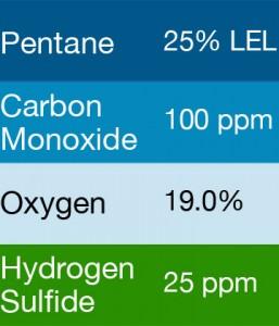 Bump Test Gas: Gasco 411 Multi-Gas Mix: 100 PPM Carbon Monoxide, 25% LEL Pentane, 19.0% Oxygen, 25 PPM Hydrogen Sulfide, Balance Nitrogen