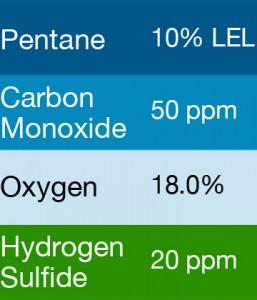 Gasco 425A Multi-Gas Mix: 50 PPM Carbon Monoxide, 10% LEL Pentane, 18.0% Oxygen, 20 PPM Hydrogen Sulfide, Balance Nitrogen