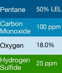 Gasco 471 Multi-Gas Mix: 100 PPM Carbon Monoxide, 50% LEL Pentane, 18.0 Oxygen, 25 PPM Hydrogen Sulfide, Balance Nitrogen