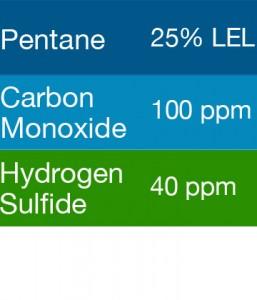 Gasco 472 Multi-Gas Mix: 100 PPM Carbon Monoxide, 25% LEL Pentane, 40 PPM Hydrogen Sulfide, Balance Air