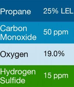 Gasco 486 Multi-Gas Mix: 50 PPM Carbon Monoxide, 25% LEL Propane, 19.0% Oxygen, 15 PPM Hydrogen Sulfide, Balance Nitrogen